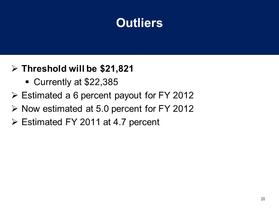 Outliers Threshold will be $21,821 Currently at $22,385