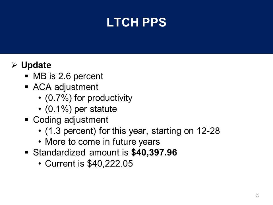 LTCH PPS Update MB is 2.6 percent ACA adjustment
