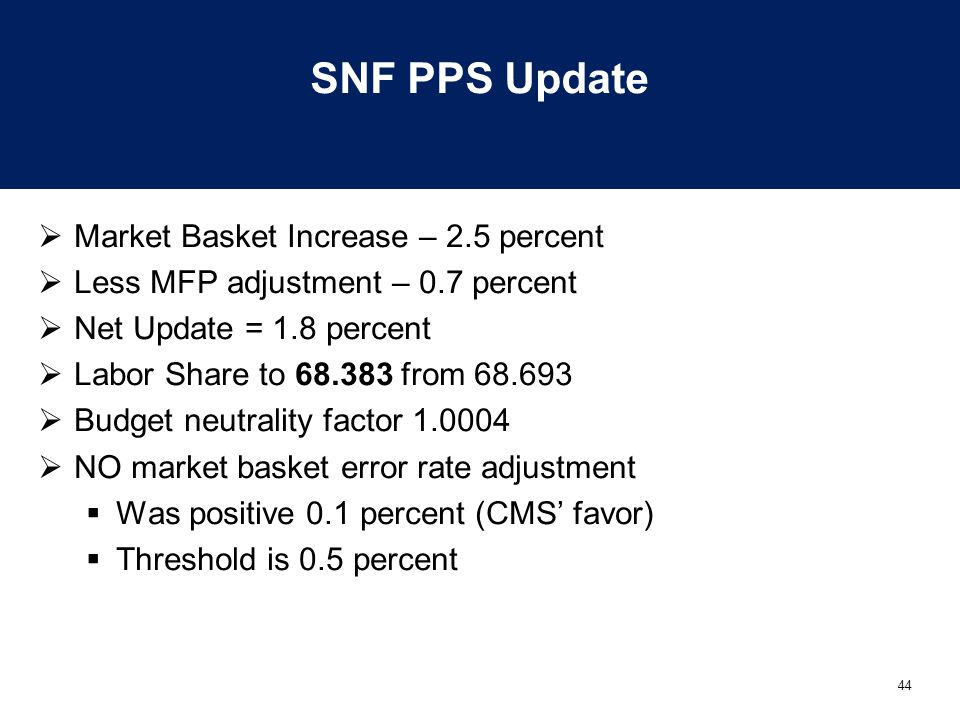 SNF PPS Update Market Basket Increase – 2.5 percent