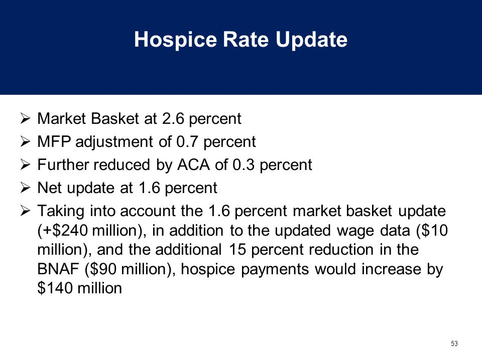 Hospice Rate Update Market Basket at 2.6 percent