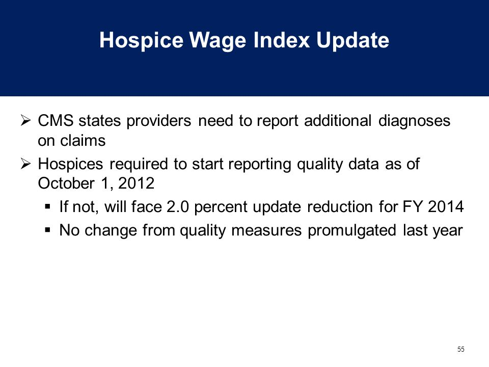 Hospice Wage Index Update