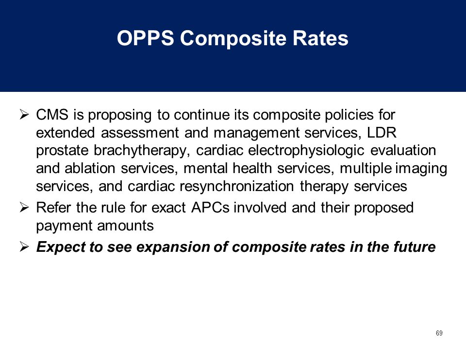 OPPS Composite Rates