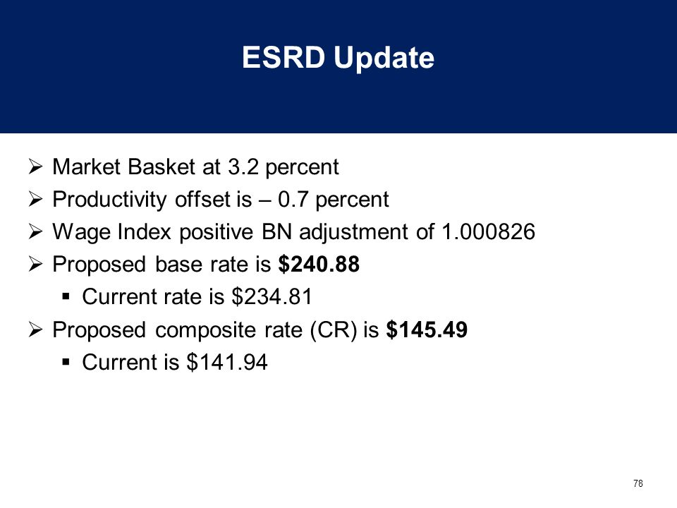 ESRD Update Market Basket at 3.2 percent