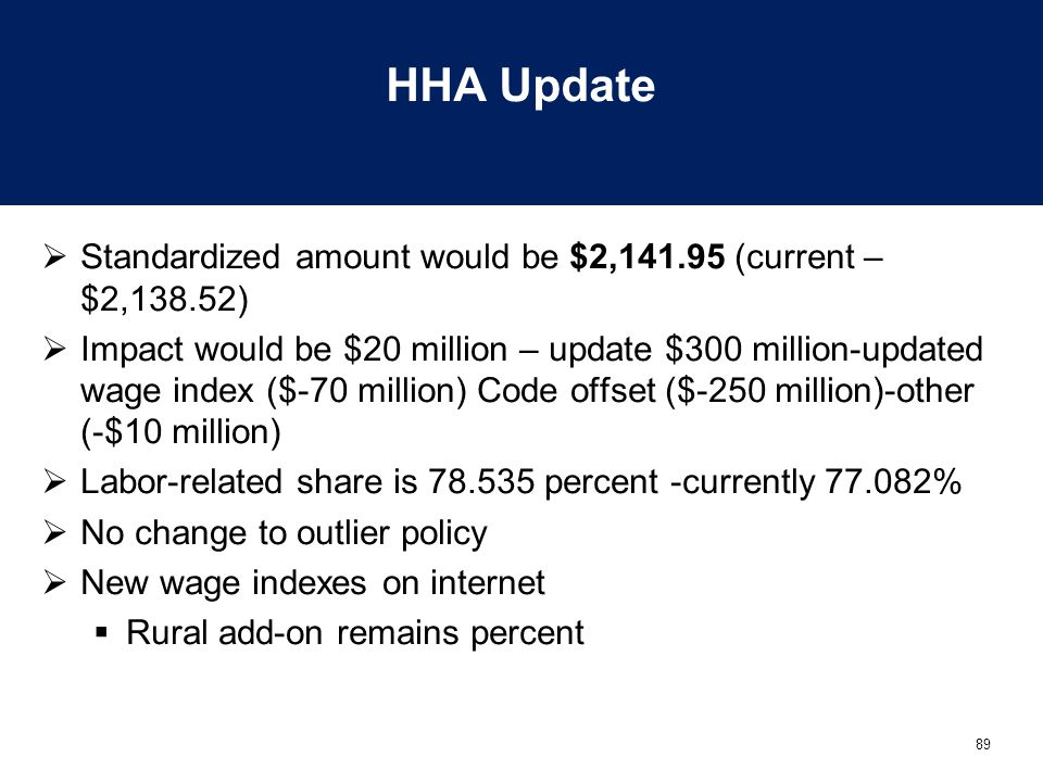 HHA Update Standardized amount would be $2,141.95 (current – $2,138.52)
