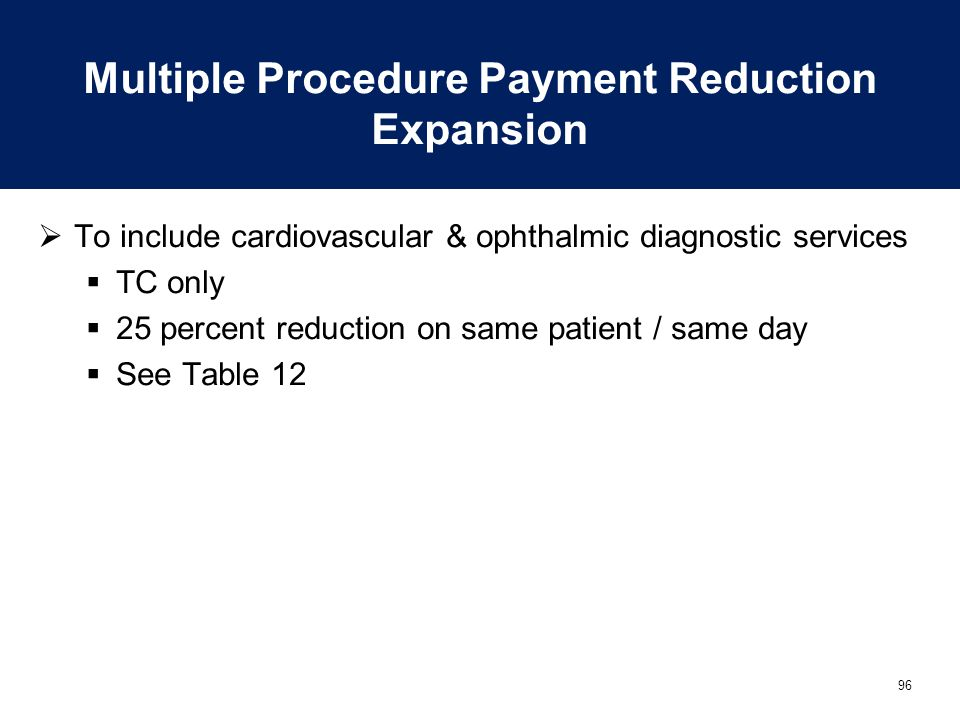 Multiple Procedure Payment Reduction Expansion