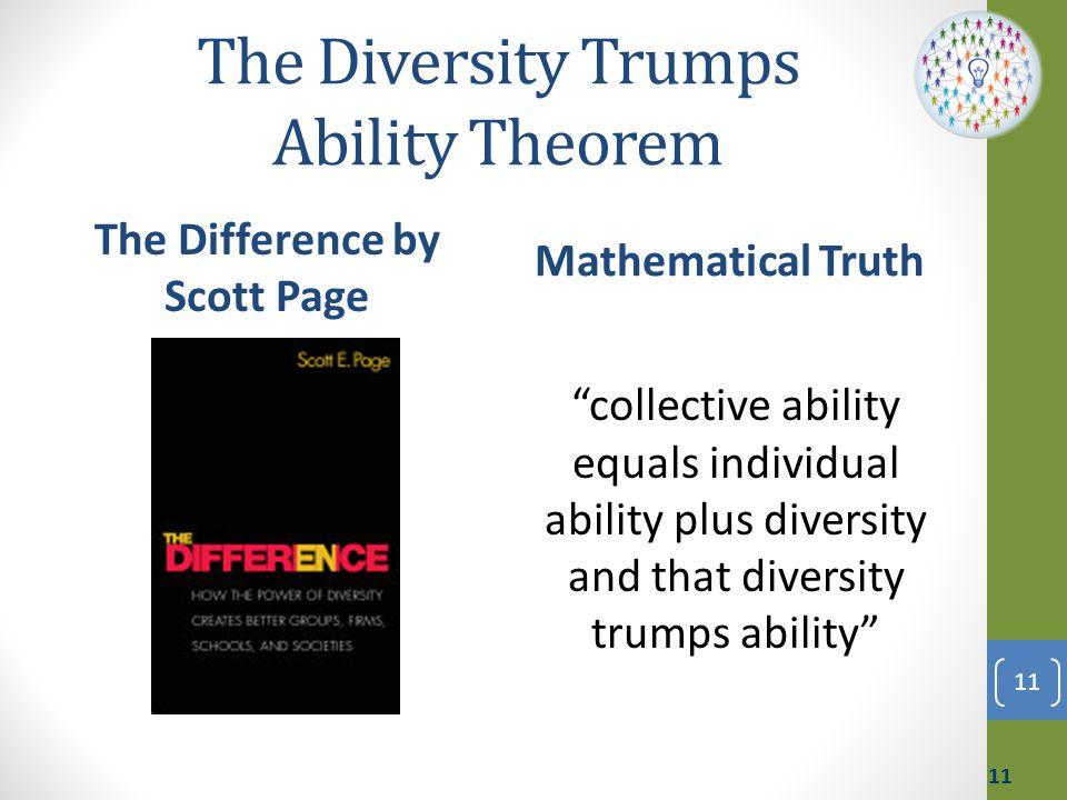 The Diversity Trumps Ability Theorem