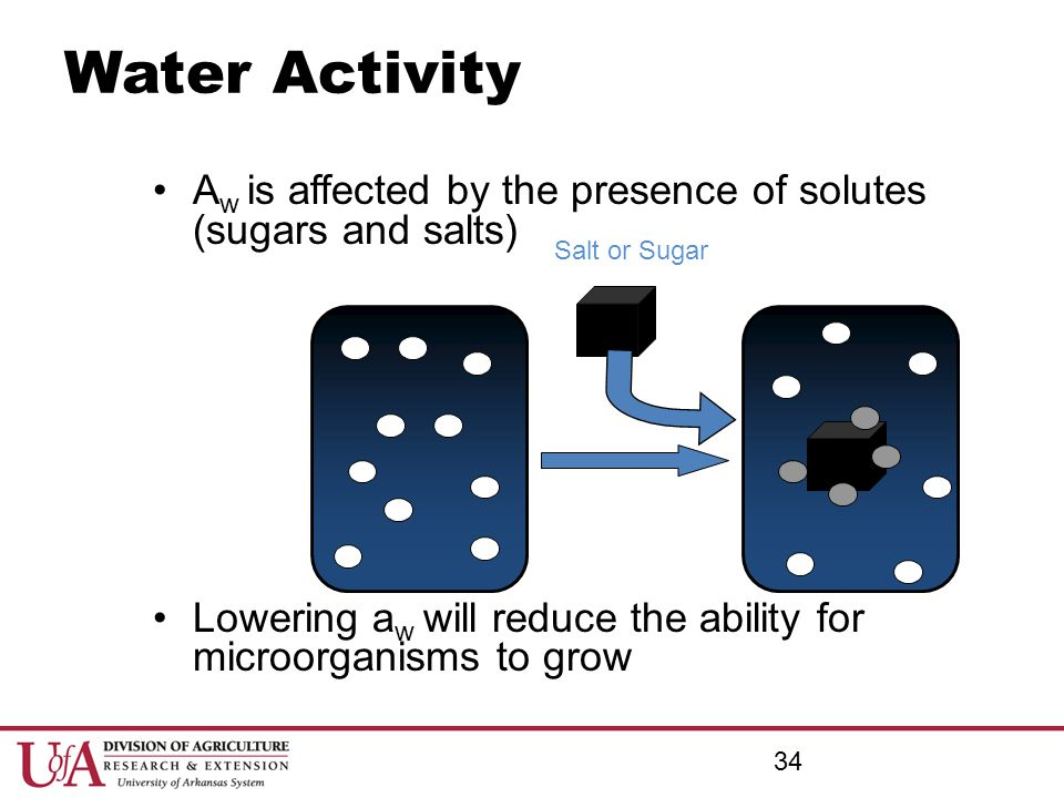 Water Activity Aw is affected by the presence of solutes (sugars and salts) Lowering aw will reduce the ability for microorganisms to grow.