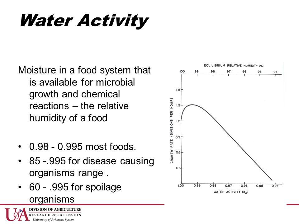 Water Activity Moisture in a food system that is available for microbial growth and chemical reactions – the relative humidity of a food.