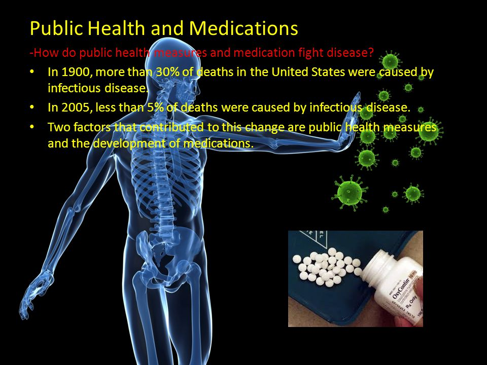 Public Health and Medications