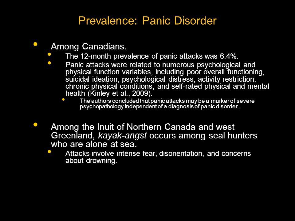Prevalence: Panic Disorder