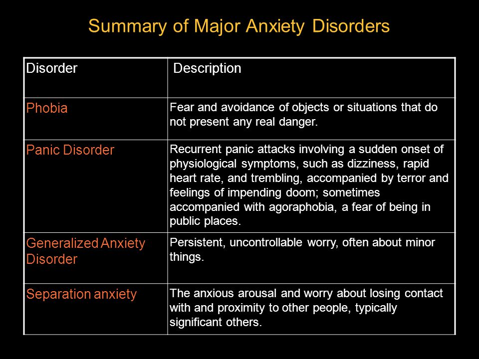 Summary of Major Anxiety Disorders