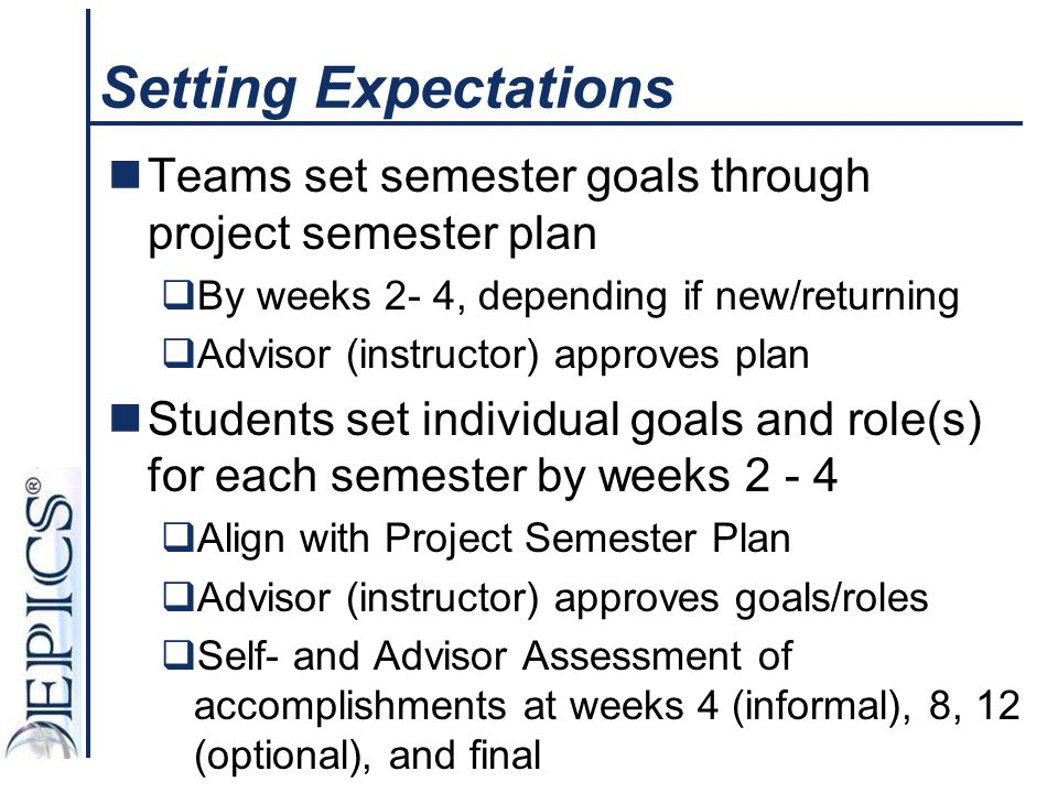 Setting Expectations Teams set semester goals through project semester plan. By weeks 2- 4, depending if new/returning.