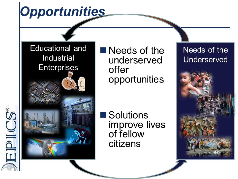 Opportunities Needs of the underserved offer opportunities
