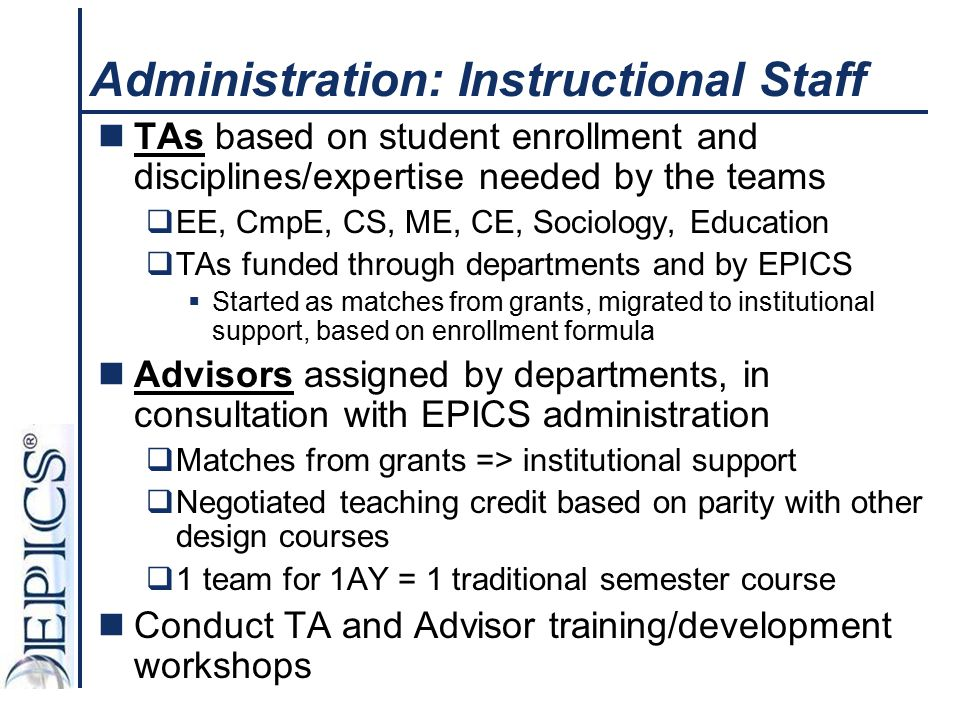 Administration: Instructional Staff
