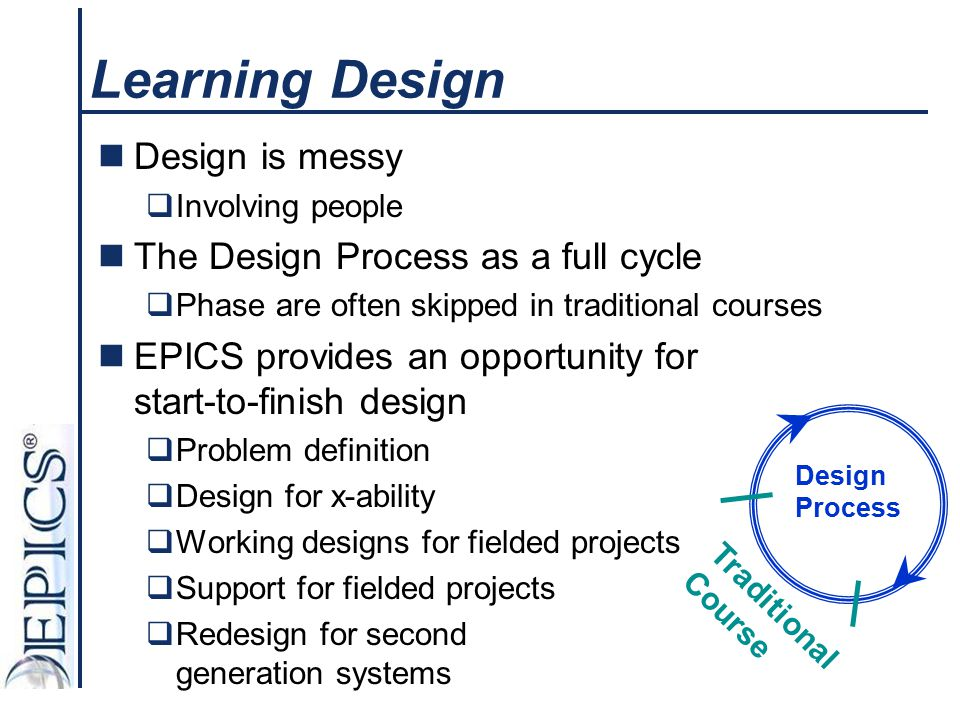 Learning Design Design is messy The Design Process as a full cycle