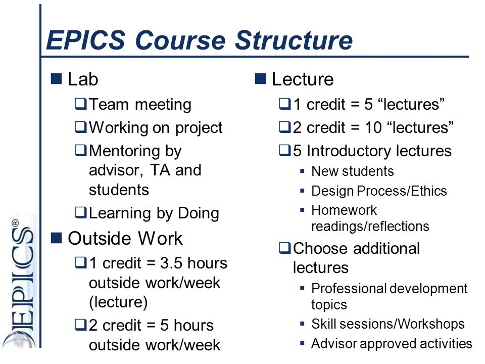 EPICS Course Structure