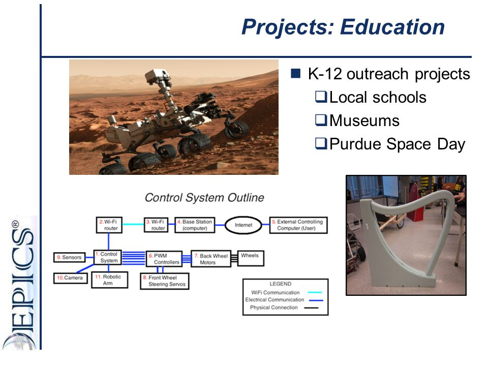 Projects: Education K-12 outreach projects Local schools Museums