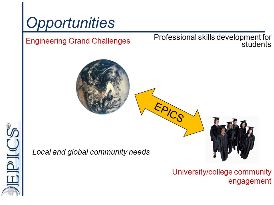 Opportunities EPICS Engineering Grand Challenges