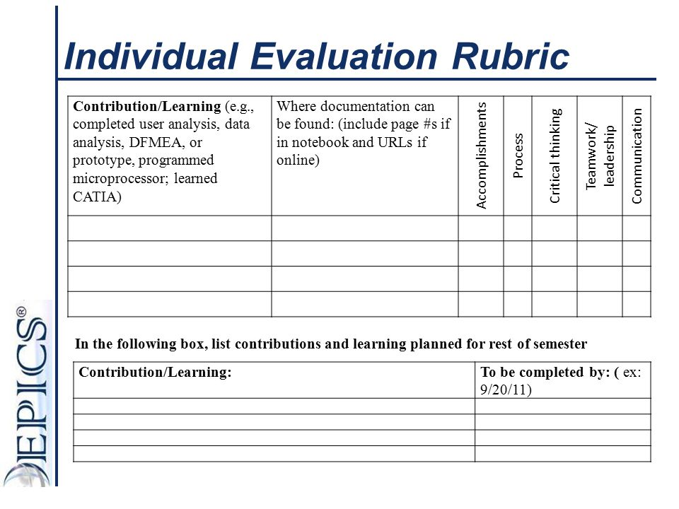 Individual Evaluation Rubric