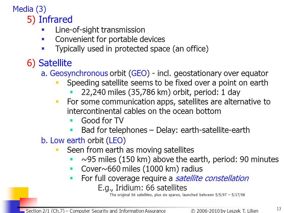 5) Infrared 6) Satellite Media (3) Line-of-sight transmission