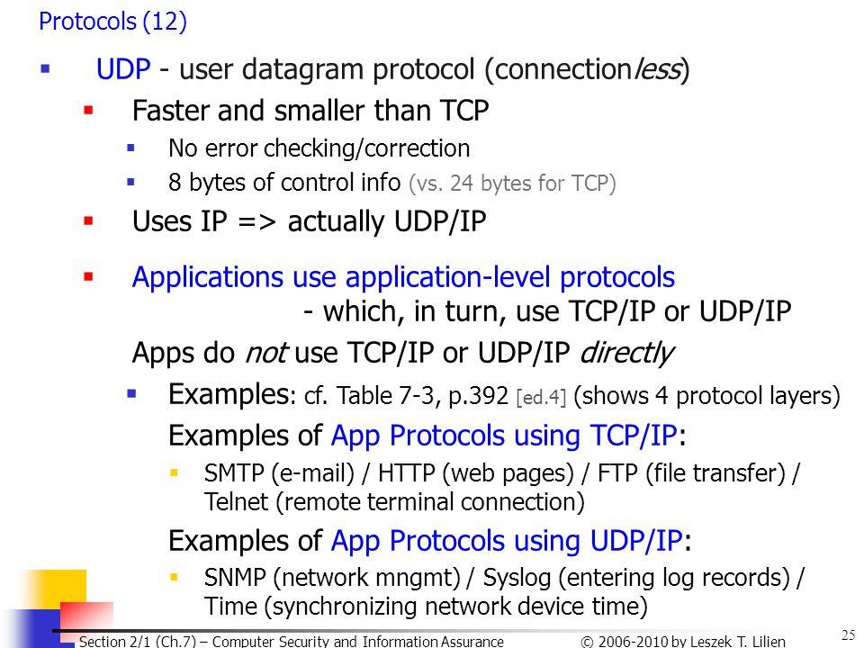 UDP - user datagram protocol (connectionless)