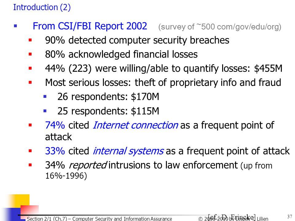 From CSI/FBI Report 2002 (survey of ~500 com/gov/edu/org)