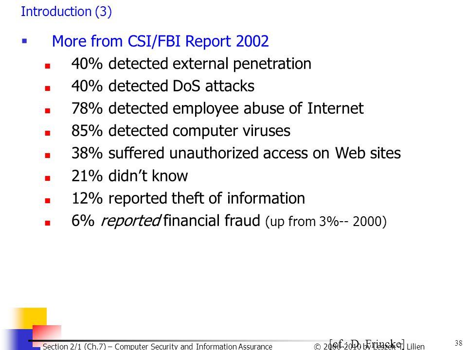 More from CSI/FBI Report 2002 40% detected external penetration