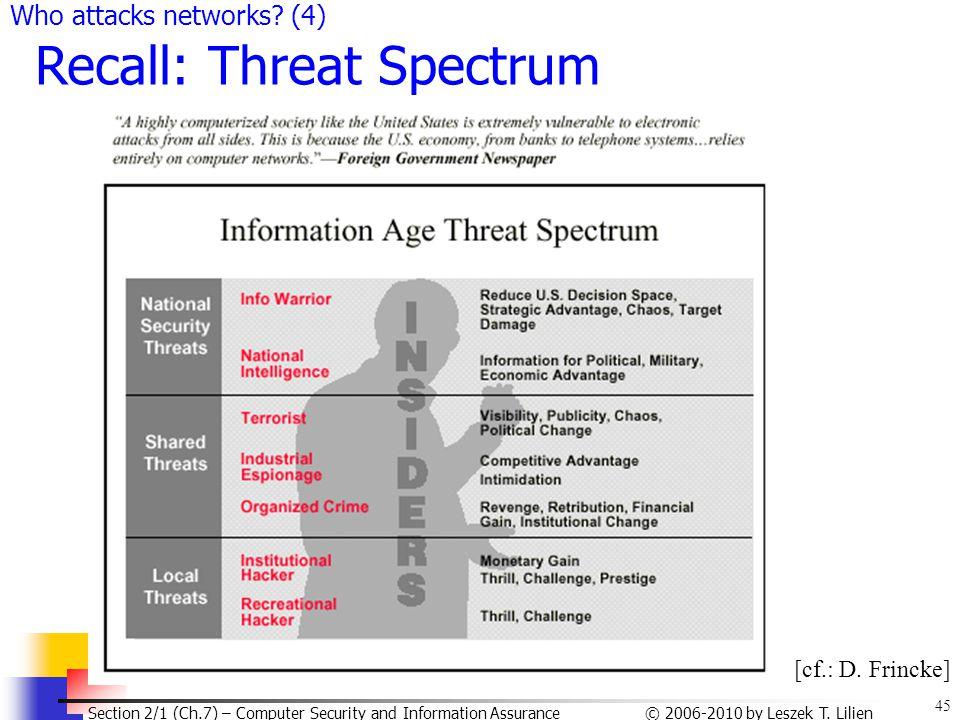 Recall: Threat Spectrum