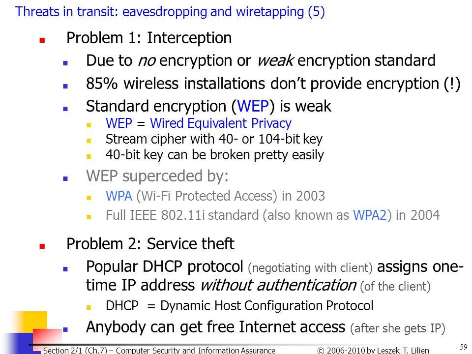 Problem 1: Interception