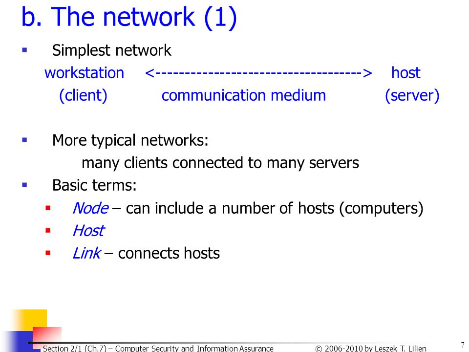 b. The network (1) Simplest network