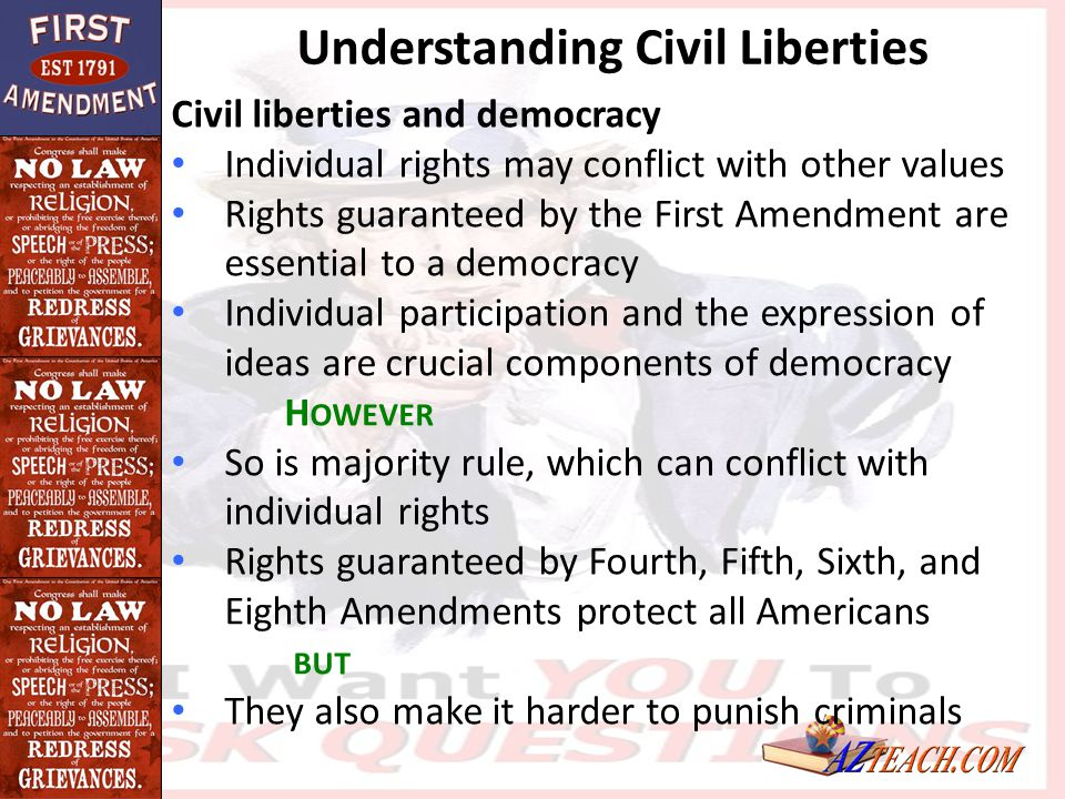 Understanding Civil Liberties