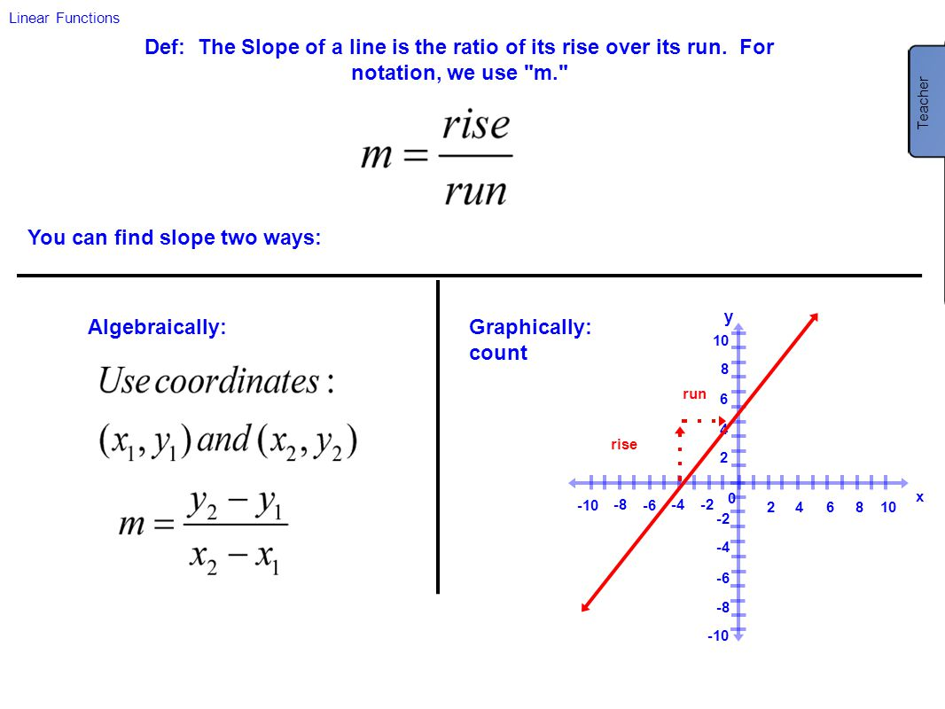You can find slope two ways: