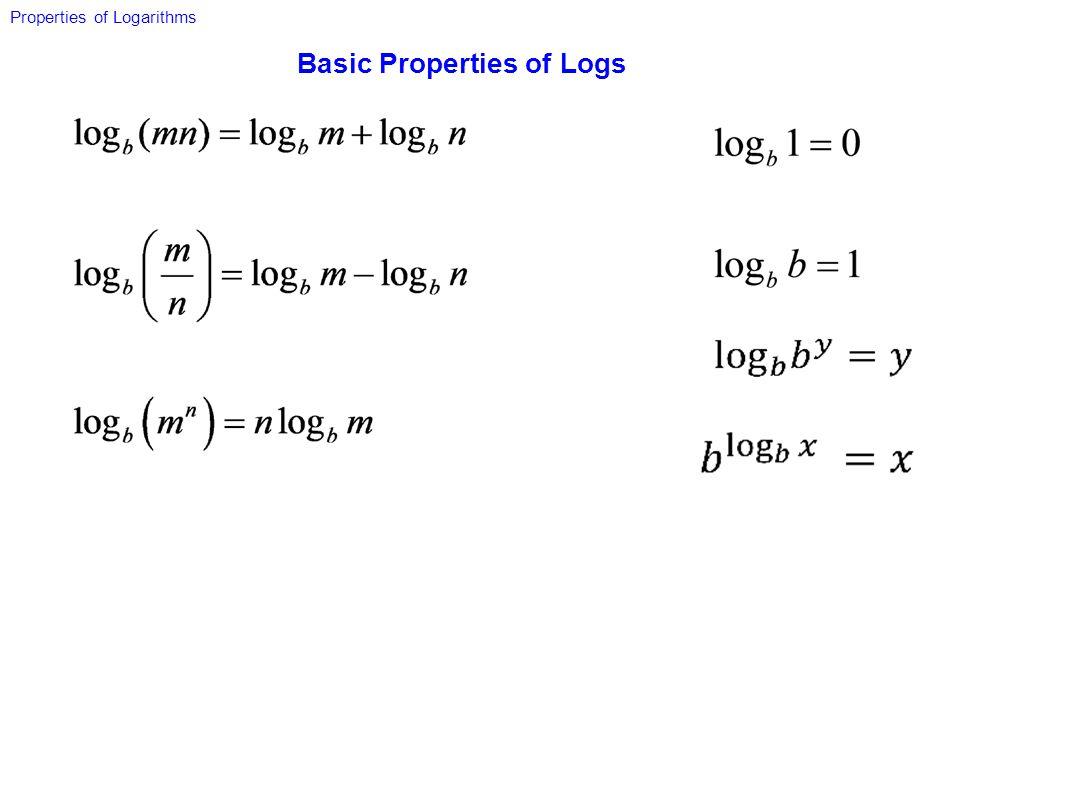 Basic Properties of Logs