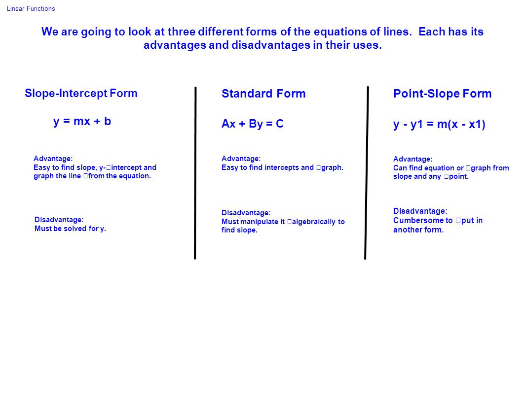 New jersey center for teaching and learning ppt download 22 standard form point slope falaconquin