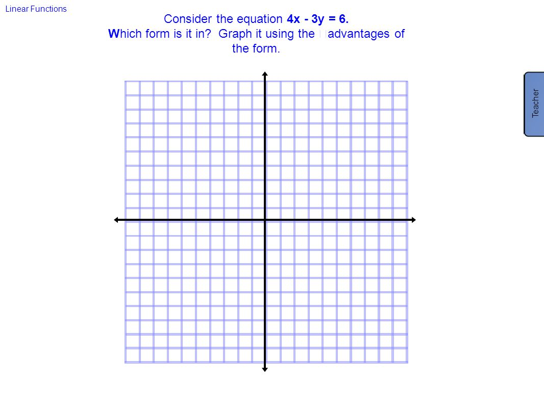 Consider the equation 4x - 3y = 6.
