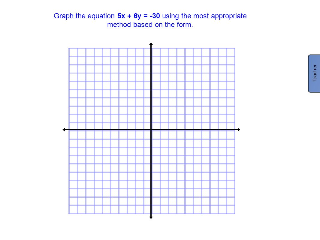 Graph the equation 5x + 6y = -30 using the most appropriate method based on the form.