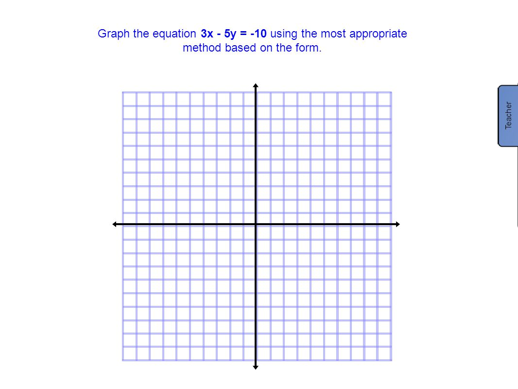 Graph the equation 3x - 5y = -10 using the most appropriate method based on the form.