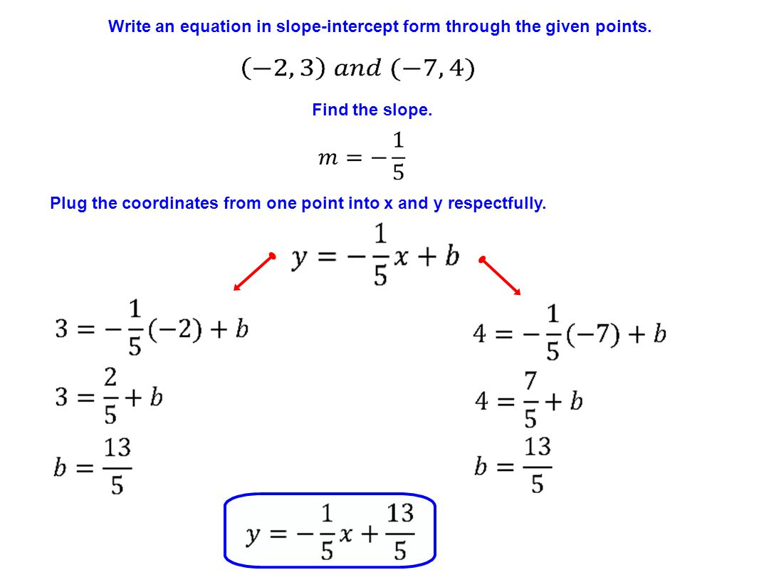 New jersey center for teaching and learning ppt download write an equation in slope intercept form through the given points falaconquin