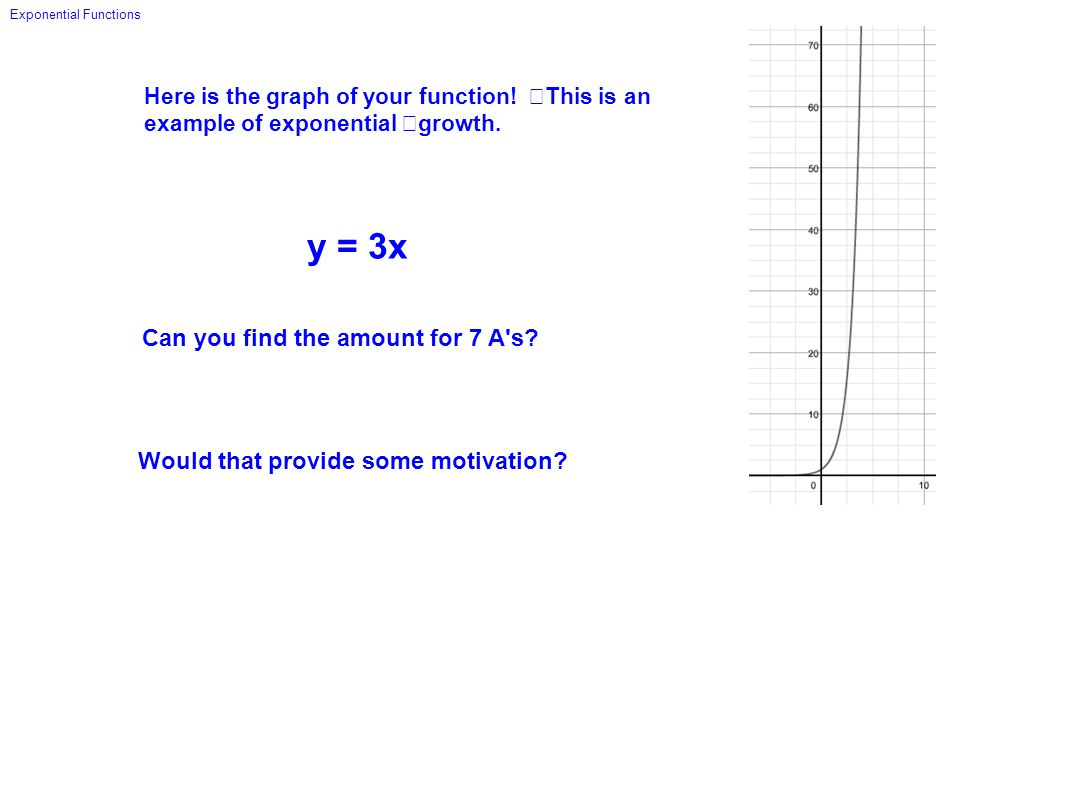 y = 3x Can you find the amount for 7 A s