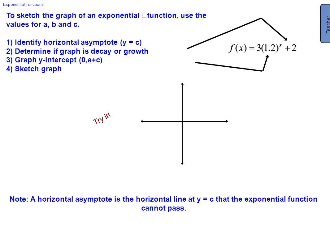 1) Identify horizontal asymptote (y = c)