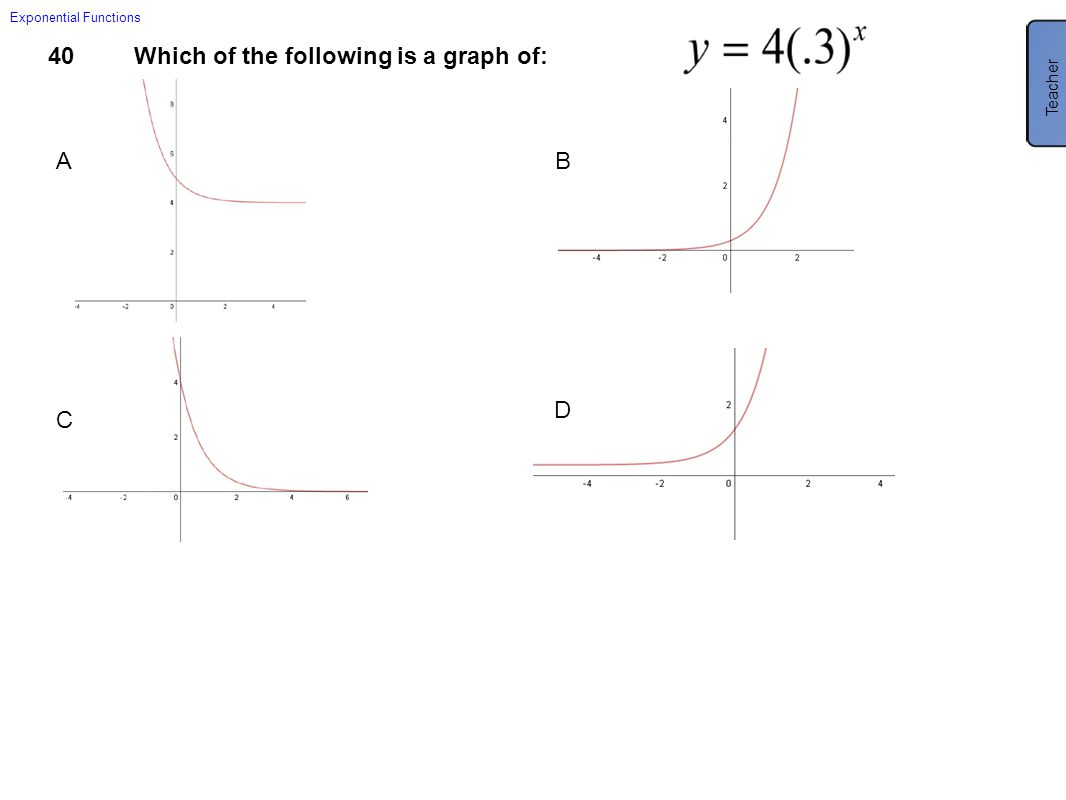 Which of the following is a graph of: