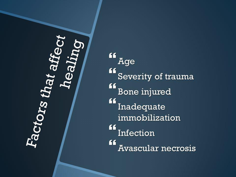 Factors that affect healing