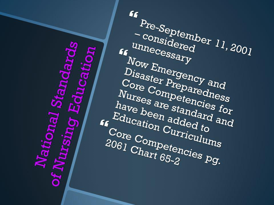 National Standards of Nursing Education
