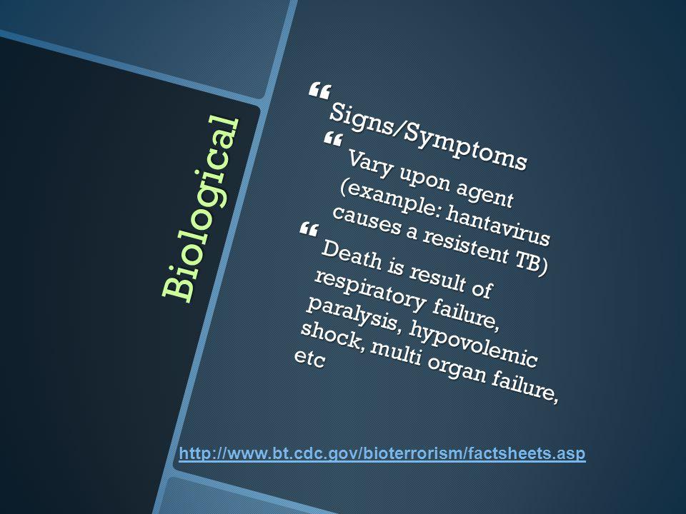 Biological Signs/Symptoms