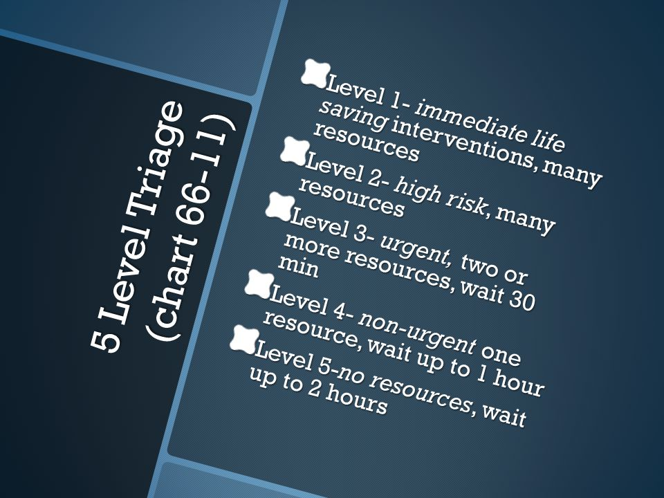 Level 1- immediate life saving interventions, many resources