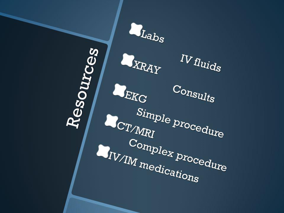 Resources Labs IV fluids XRAY Consults EKG Simple procedure