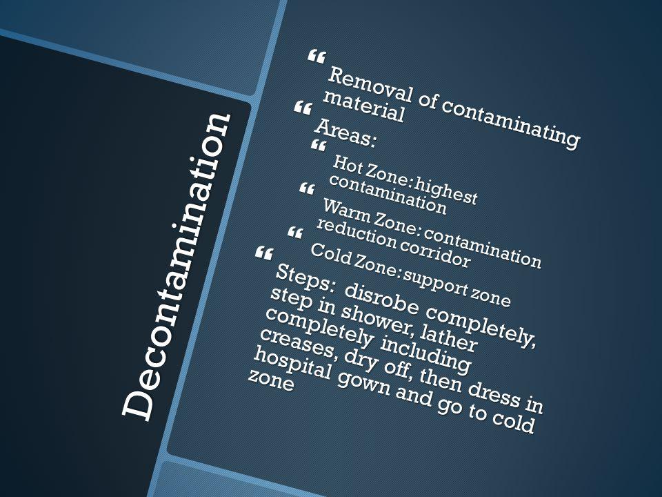 Decontamination Removal of contaminating material Areas: