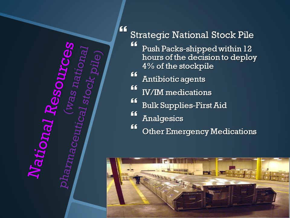 National Resources (was national pharmaceutical stock pile)