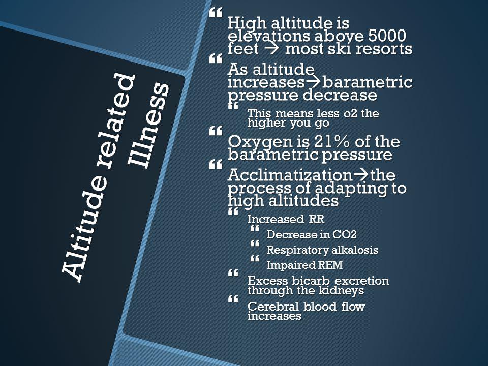 Altitude related Illness