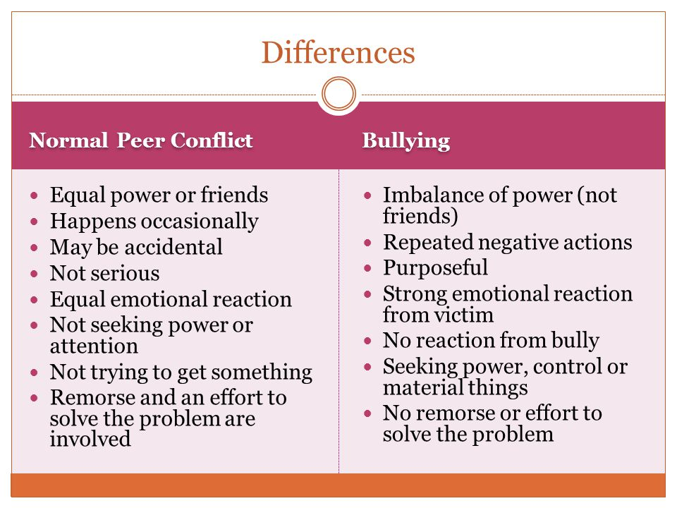 Differences Equal power or friends Happens occasionally